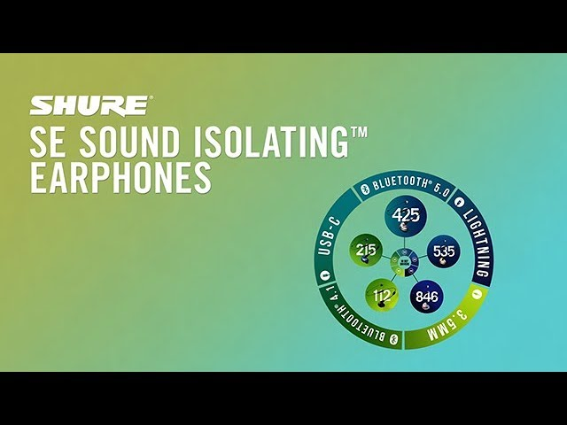 Shure SE Sound Isolating Headphones