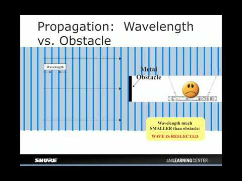 Shure Webinar - Effective Antenna Setup For Wireless Systems