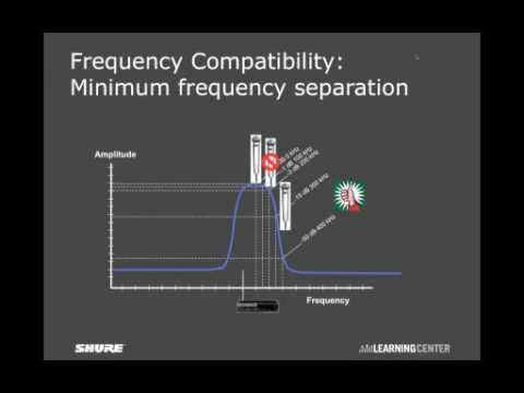 Shure Webinar - Frequency Coordination for Wireless Systems